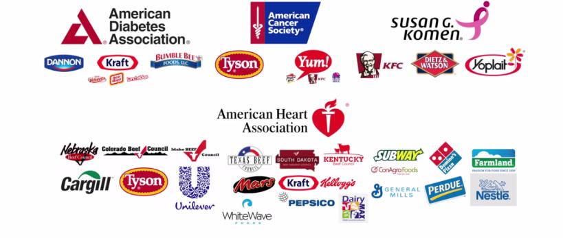 photo Diabetes and Heart Disease