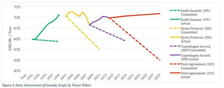 canada-emissions-record