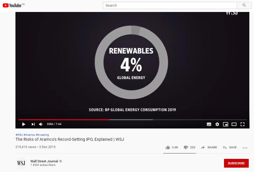 RENEWABLE 2030